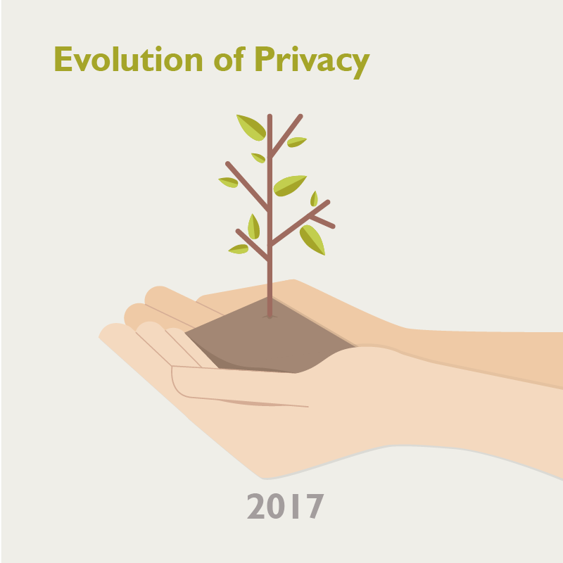 How Privacy will be Different in 2017